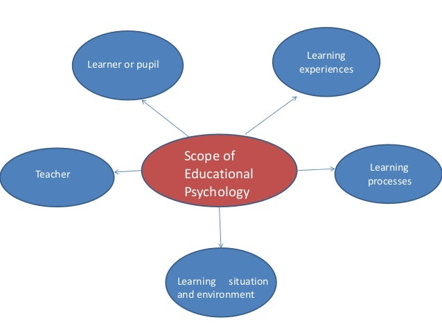 educational pshcholgy By closing this message, you are consenting to our use of cookies taylor &  francis online top educational psychology submit an article journal  homepage.