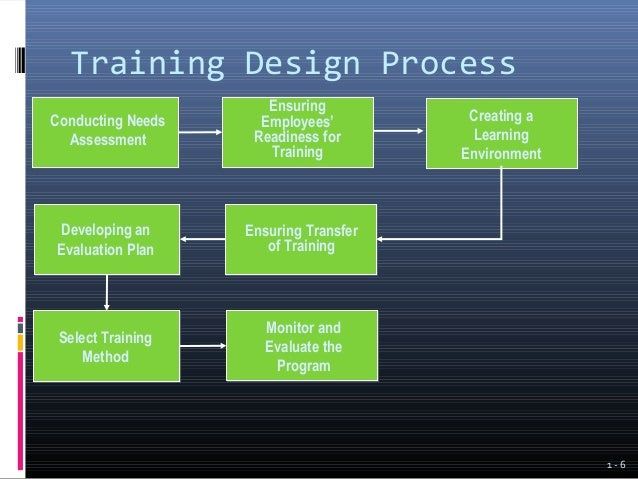 training and development introduction Training and development is vital part of the human resource developmentit is assuming ever important role in wake of the advancement of technology which has resulted in ever increasing competition, rise in customer's expectation of quality and service and a subsequent need to lower costs.