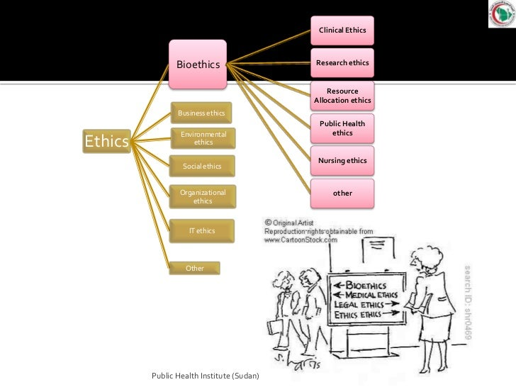 an essay on bioethics and pragmatic bioethics Assignment: locate an article that discusses a bioethics issue first, provide a summary of the article and the bioethics issue being presented next, discuss what ethical actions the nurse.