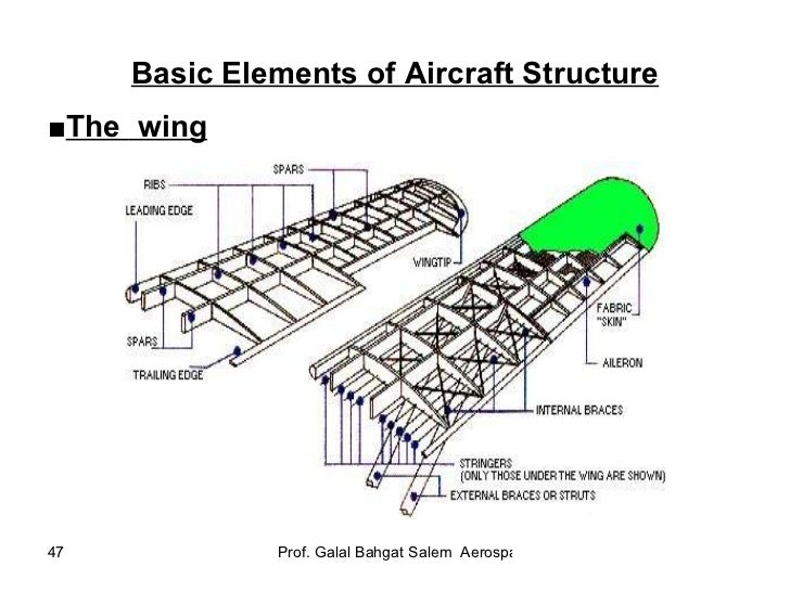 reciprocating engine power plant wiring diagram and fuse box