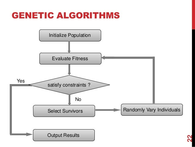 thesis genetic algorithm 2008 ,weibulll_ parameter estimation using genetic algorithms and a heuristic approach to cut-setanalysis/ a thesis presented to the faculty of the russ college of engineering and technology.