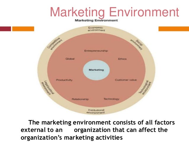the important factors that influence the marketing of products in the microcontroller market The elements of a marketing environment include, but are not limited to, the  4  what are internal & external environmental factors that affect business  must  take into consideration when developing and presenting a new product  a  marketing plan should focus on consumer preferences and current market trends.