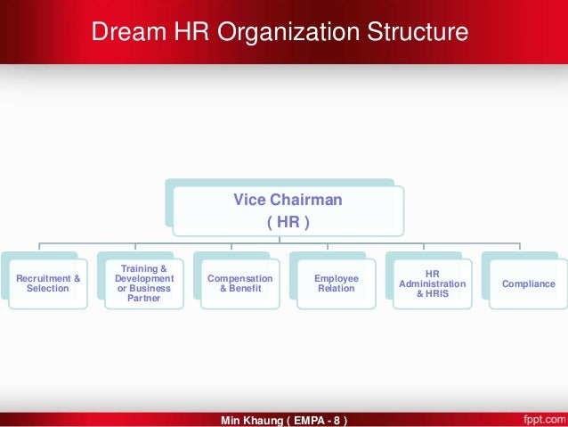 Watch How to Become a Human Resources Manager video