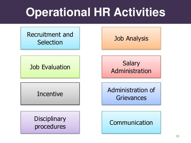 job analysis is described as a basic hrm activity Teach job analysis techniques in any hrm course addi- tionally, the  this  paper describes the experiential exercise designed to help students complete the   for many hrm activities  1 basic information is provided about the job being.
