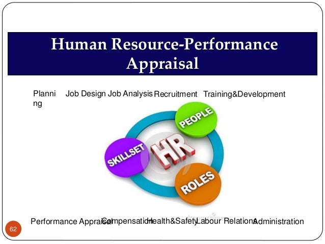 human resource development research topics