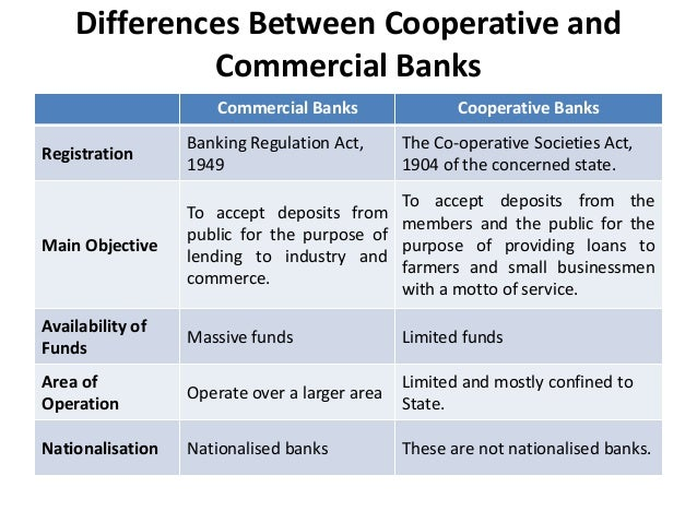 Difference Between NBFC and Bank