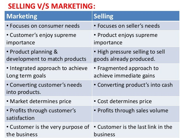 marketing vs selling Upselling and cross-selling strategies both have the same goal - that of increase the average transaction amount per customer before the 1960s, upselling and cross-selling techniques were seen by the consumer as a trivial way of getting rid of stale or defective products.