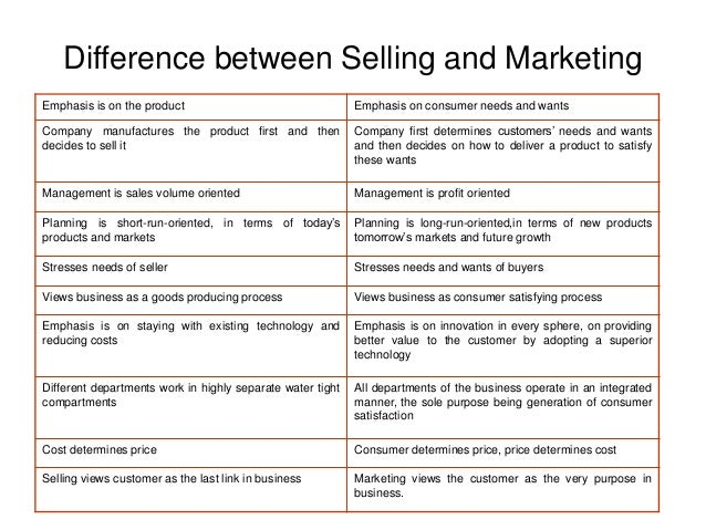 difference betweeen marketing concept and selling Some people think that marketing is same as selling, but actually there are significant differences between marketing and selling activities overall we can say that selling is a major part of marketing like product, pricing, promotion, distribution etc.