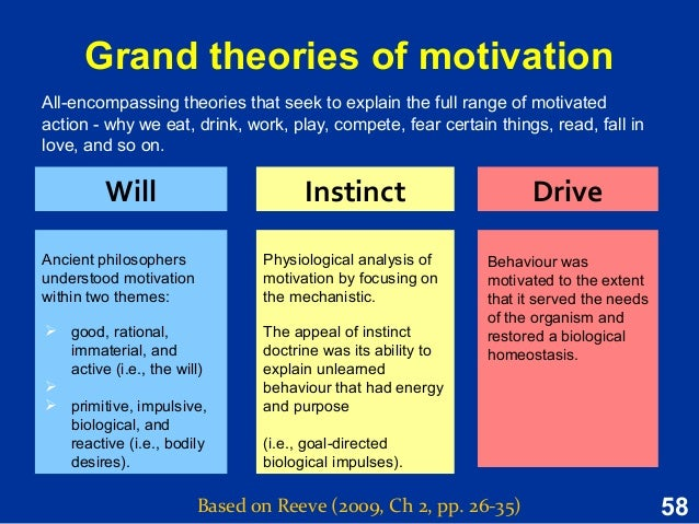 freud s drive theory motivation 17012011 freudian motivation theory posits that unconscious psychological forces, such as desires and emotions, shape an individual's behavior.