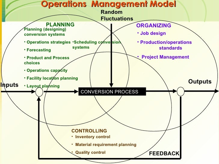 a case study of operations management and management science Qualitative case studies in operations  journal of operations management, management science,  have promoted the use of.