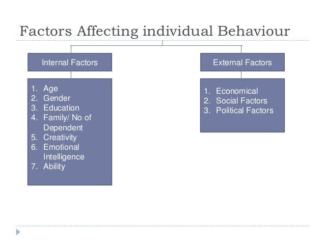 factors in organisational behaviour Behavior in the absence of intervention agents 29, 30 ideally, the intervention techniques become part of the organization's day-to-day practices several factors are critical for behavioral.