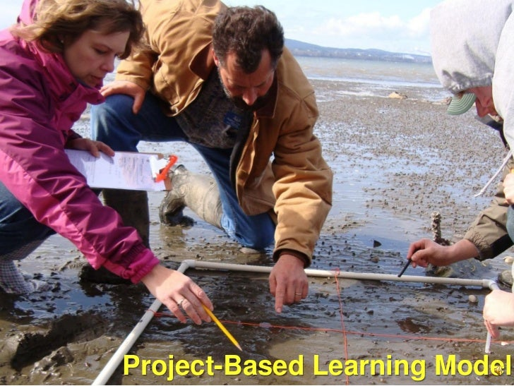 Project-Based Learning Model
