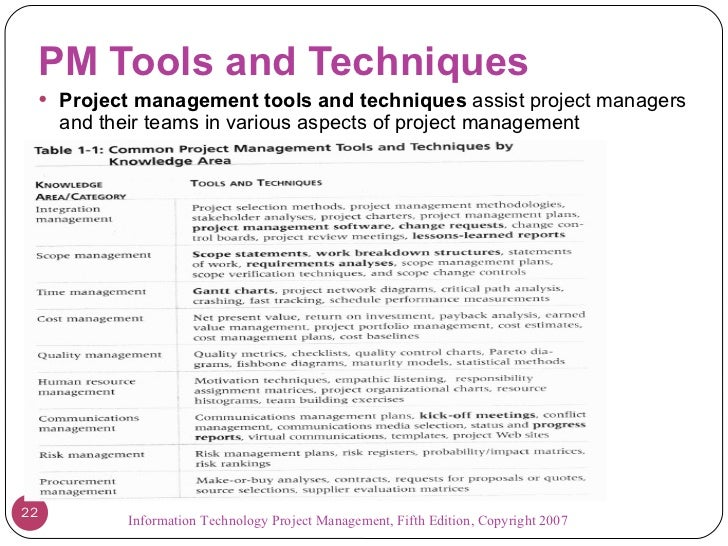 management paper project term A paper published in aslib journal of information management klen čopic pucihar, matjaž kljun, john mariani, alan john dix an empirical study of long- term personal project information management aslib journal of information management, vol 68, iss: 4, pp 495 – 522 draft available here purpose.