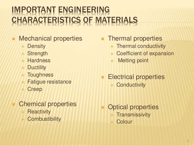 engineering worksheets