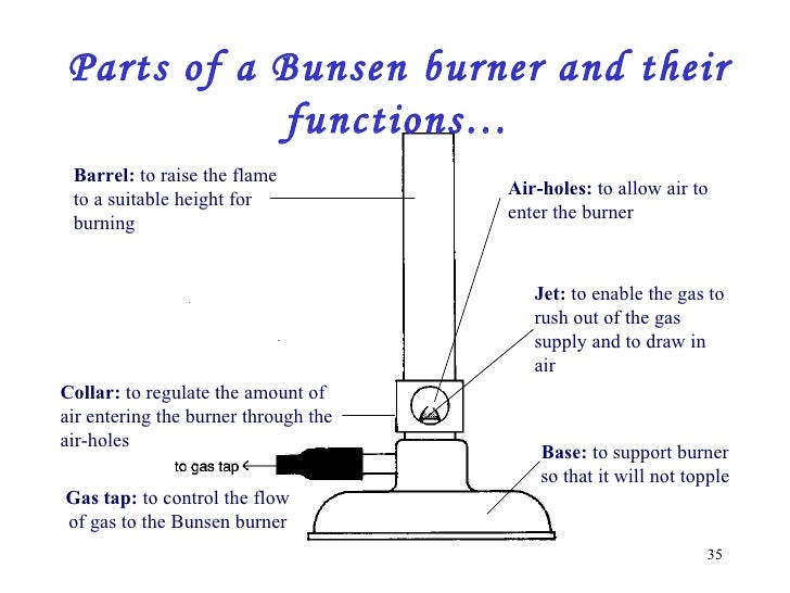 bunsen word of the day english the free dictionary language forums