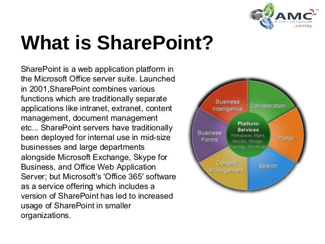 Learn Sharepoint At Amc Square Learning