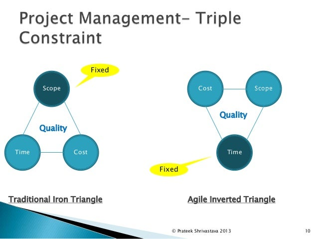 Introduction to software development methodologies agile for Traditional project management vs agile methodology