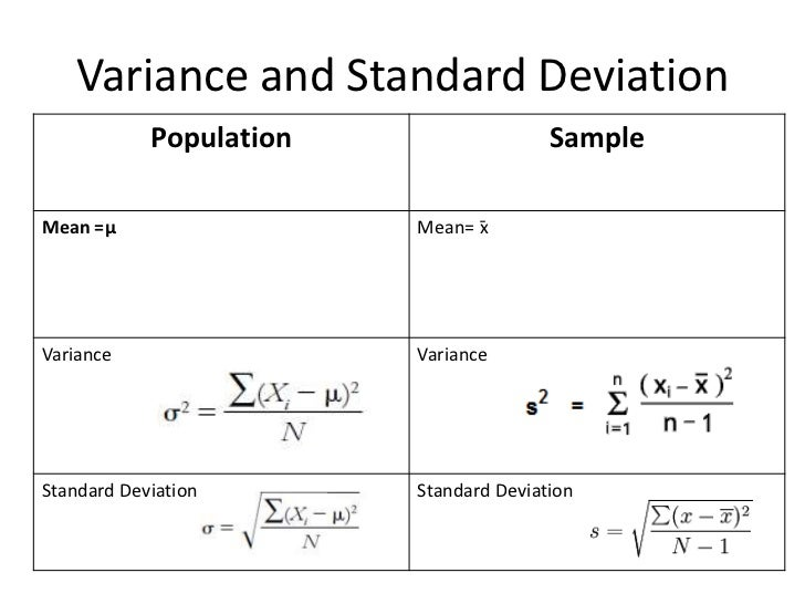 variance and standard deviation formula pdf