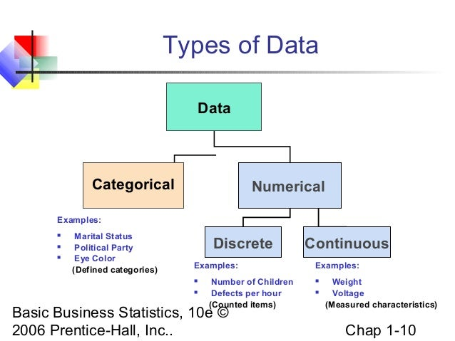 eco1isb introductory statistics for business Statistics in business in general statistics is the collection of large quantities with numerical data to be scientifically analyzed statistics is referred to as interpreting and analyzing data areas that use modern statistical methods are the medical, biological and social sciences, economics, finance, marketing research, manufacturing and.