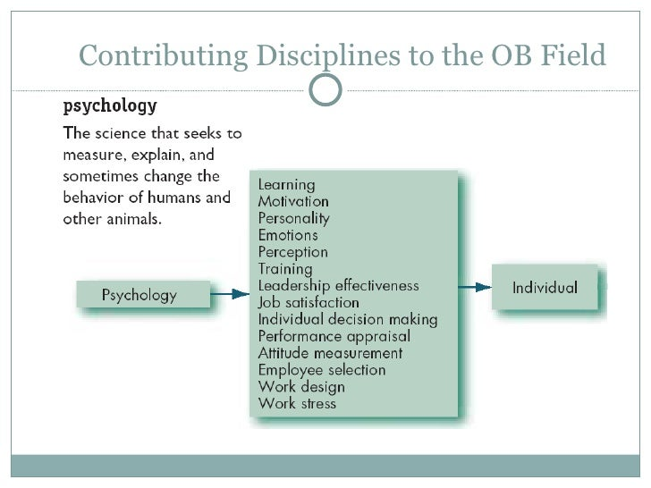 organisational behavior and analysis motivation and Chapter 6 basic motivation concepts organizational behavior is an applied behavioural science that is cross-cultural analysis organizational culture.
