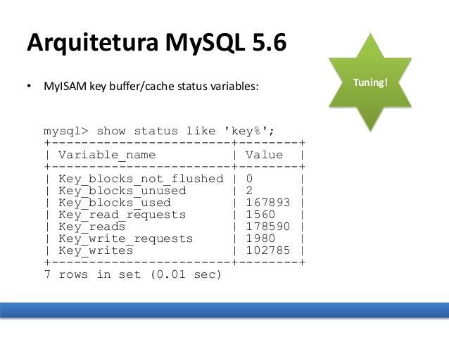 Introdu o ao mysql 5 6 for Show buffer pool size