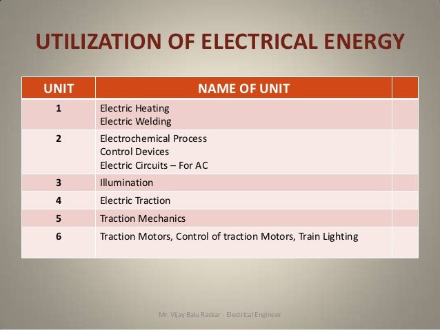 UTILIZATION OF ELECTRICAL ENERGYUNIT                               NAME OF UNIT 1     Electric Heating       Electric Weld...