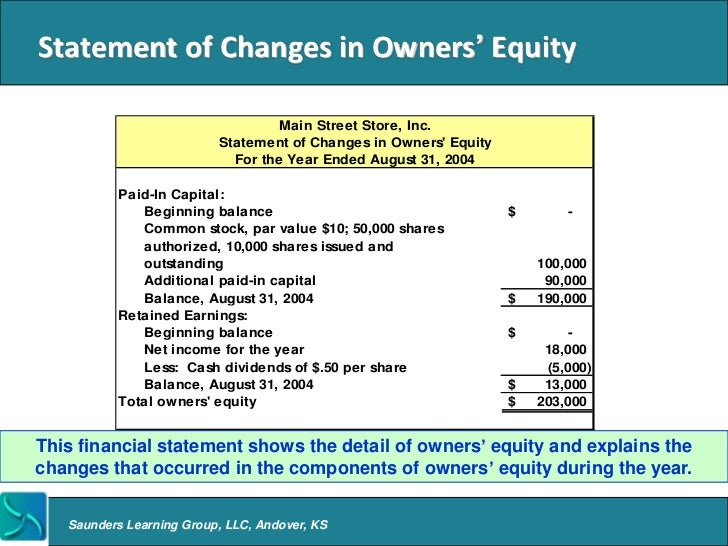 an introduction to the owner of capital in at Read get detailed company history of reliance capital limited.