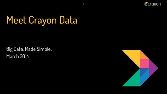 1  Meet Crayon Data Big Data. Made Simple. March 2014