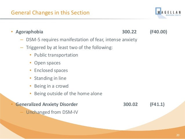Agoraphobia symptoms
