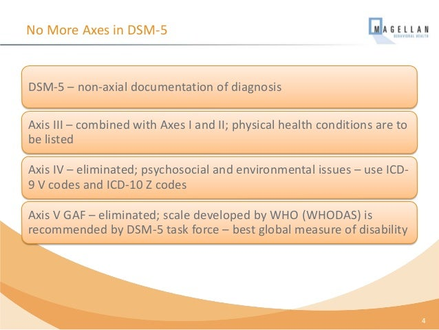 Dsm 5 axes no more axes in dsm 5 dsm 5