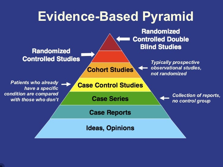 EVIDENCE BASED PUBLIC HEALTH POLICY AND PRACTICE Milk and ...
