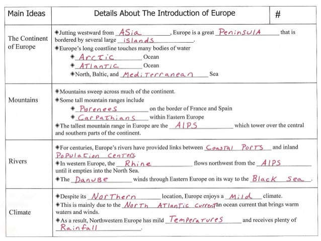 Intro to europe book work filled in and hw