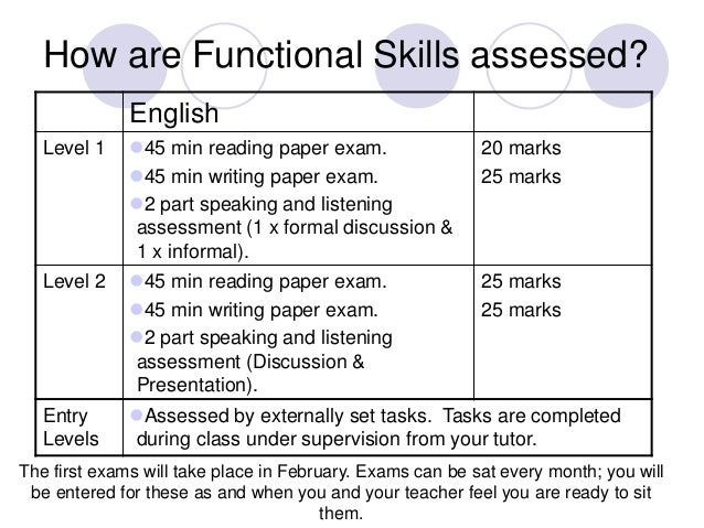 functional skills and the national minimum core Embedding & contextualising minimum core skills are important parts of your teaching what this involves is identifying ways in which you can help your learners develop their literacy, language (english), numeracy/maths, & ict skills within the context of their specialist subjectlearners on courses at levels e1-l3 take functional skills classes.