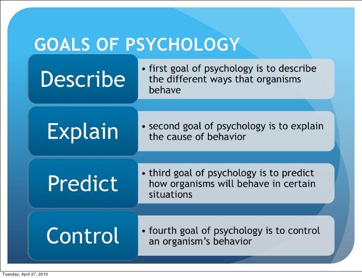 اهداف روانشناسی شامل توصیف، تبیین، پیش بینی و کنترل رفتار است