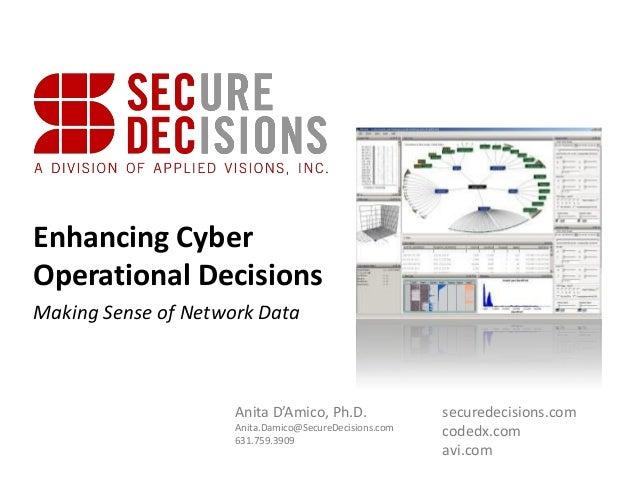 Enhancing Cyber Operational Decisions Making Sense of Network Data  Anita D'Amico, Ph.D. Anita.Damico@SecureDecisions.com ...