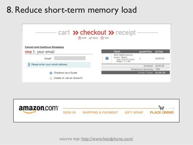 Image result for Reduce short-term memory load