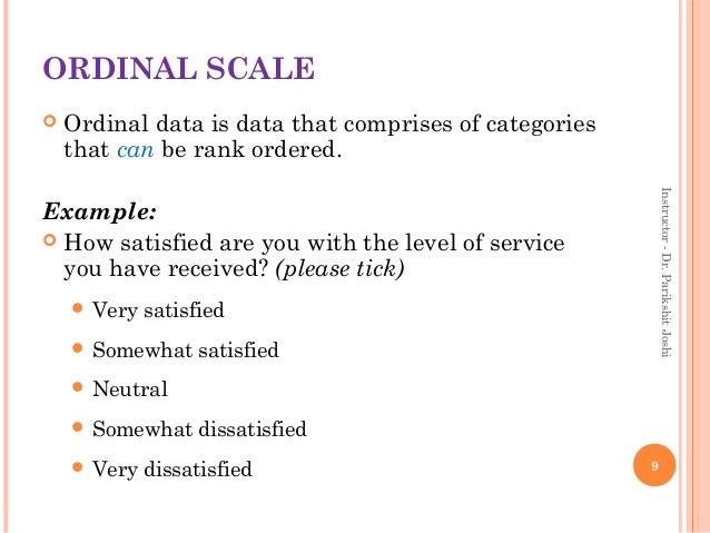Ratio scale of measurement