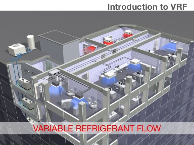 Introduction to VRF