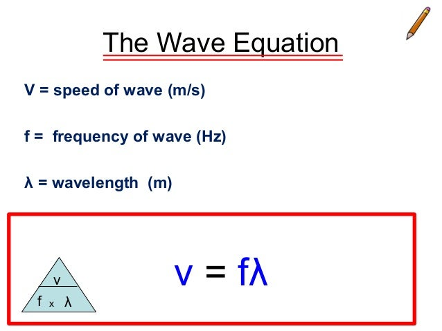 Intro to waves