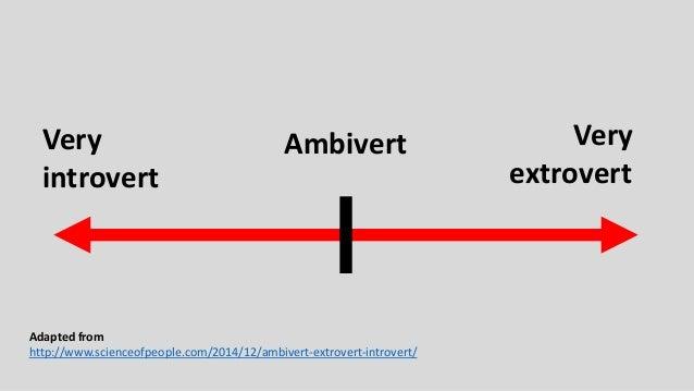 Introvert dating an extrovert buzzfeed