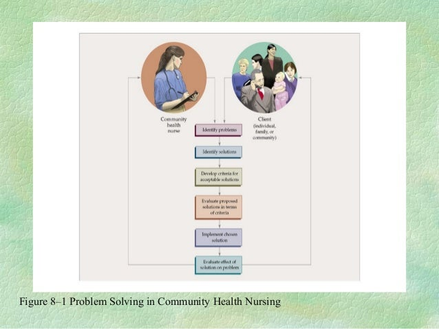 Nursing problem solving
