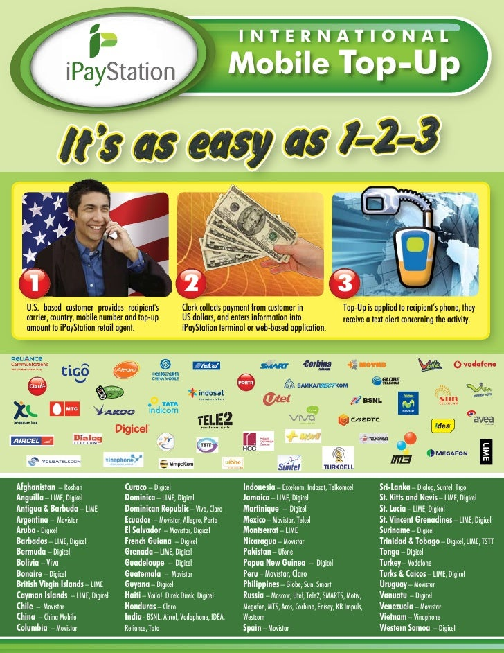 International Mobile Top-Up Poster