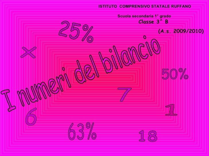 I numeri del bilancio 25%  6 x 18 7 1 50% 63% ISTITUTO  COMPRENSIVO STATALE RUFFANO Scuola secondaria 1° grado  Classe 3^ ...