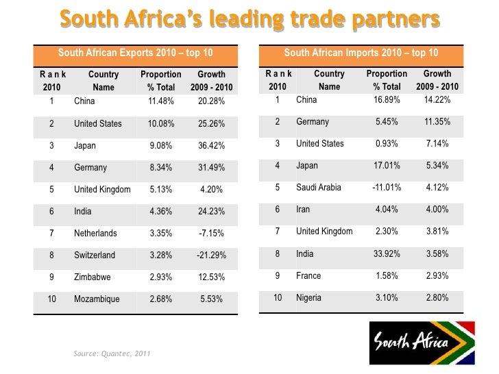 Trademark Search in South Africa - Bonamark Service