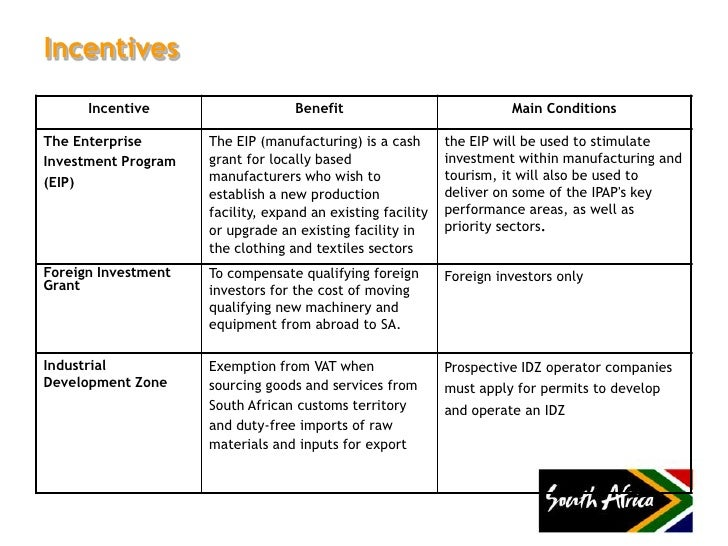 Business plan help south africa