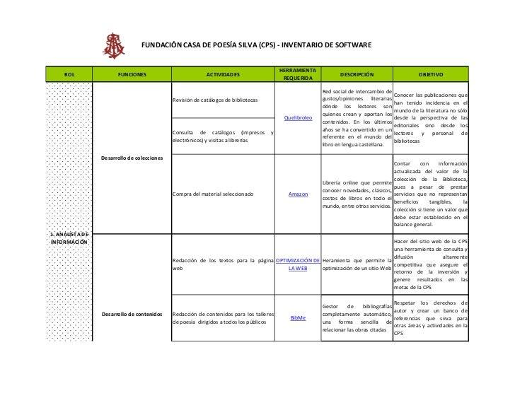 FUNDACIÓN CASA DE POESÍA SILVA (CPS) - INVENTARIO DE SOFTWARE                                                             ...