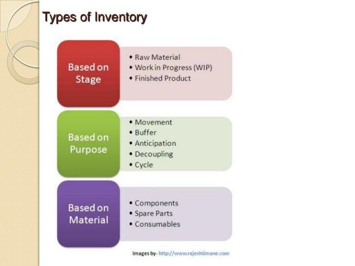 inventory management 4 essay
