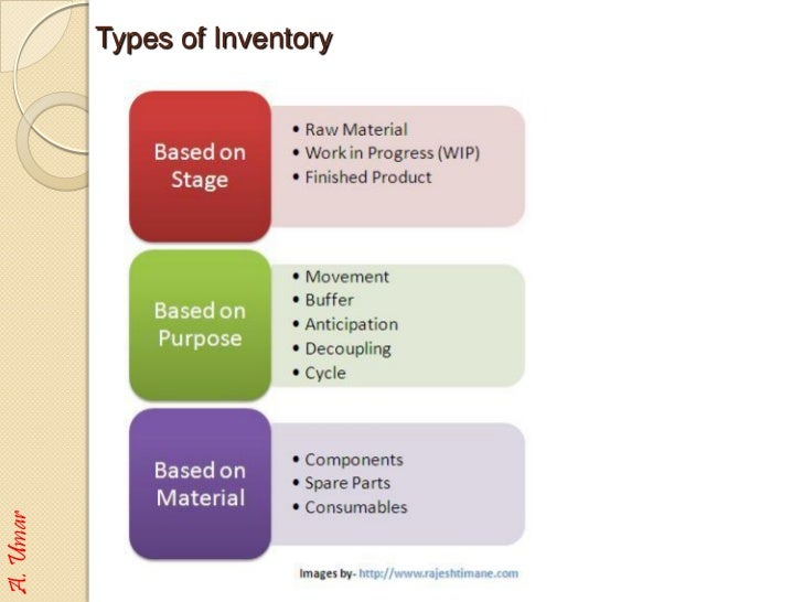 type of inventories