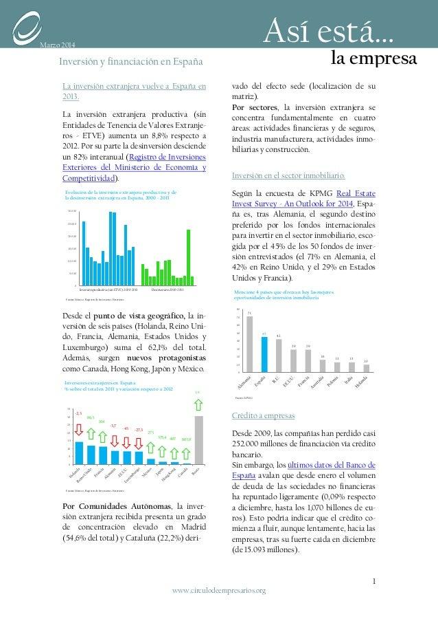 Inversión y financiación en España (Así está la empresa... marzo 2014) Círculo de Empresarios