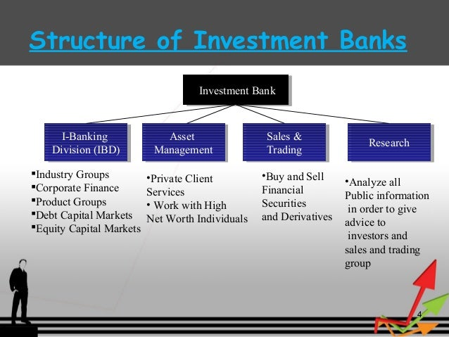investment analysis of commercial banks in Snl's analysis, which considered only commercial banks that forced a separation of church and state between commercial and investment banks.